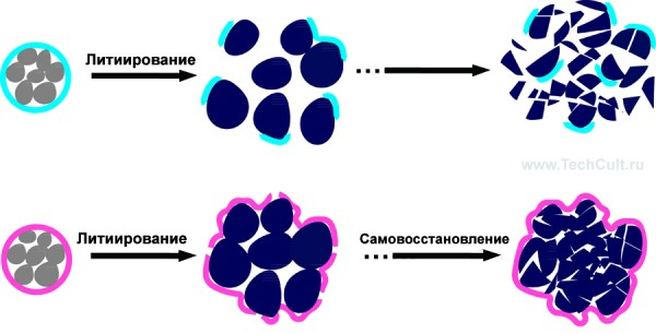 samovosstanavlivayushhijsya-polimer_2 (1)